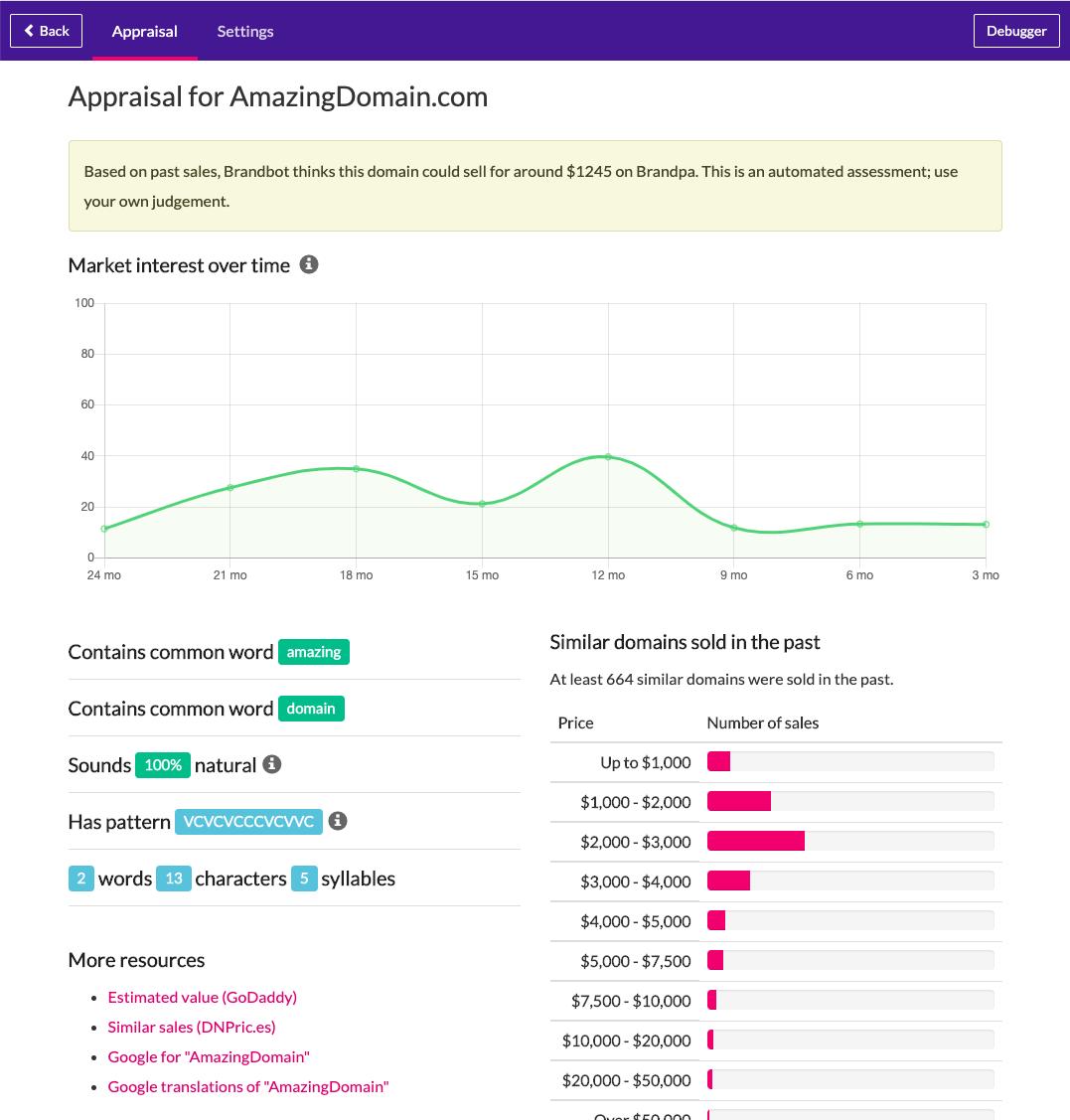 Example domain appraisal