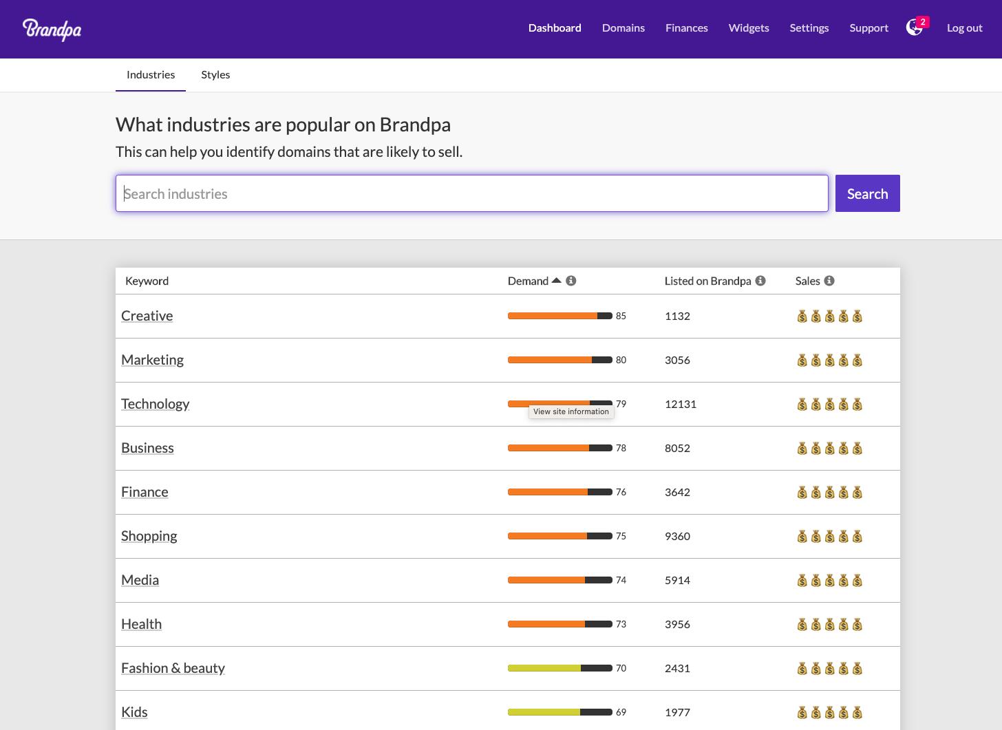 Popular industries on Brandpa